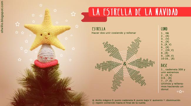 Patr n de estrella de navidad a ganchillo el blog de - Estrella para arbol de navidad ...